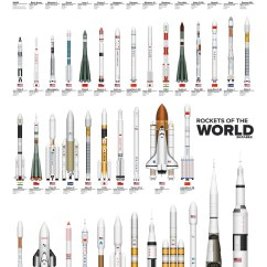 General Aviation Scale Diagram Stihl Ms 441 Parts The World S Rockets To Universe Today