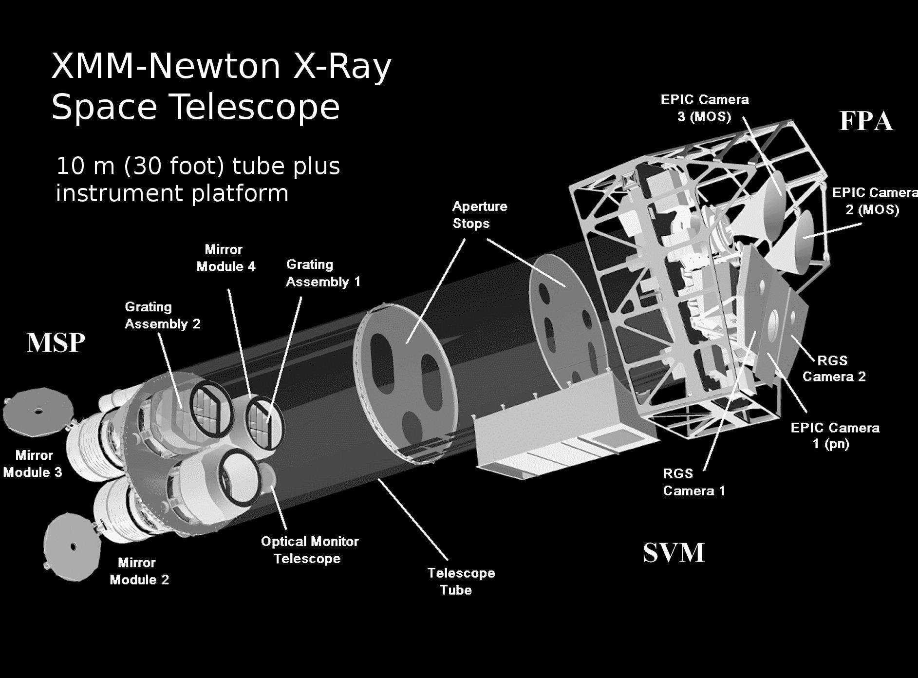 xmm spacecraft - photo #30