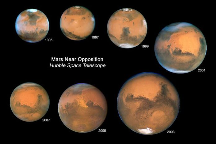 Series of images of Mars while it is in opposition to the Earth about once every two Earth years.
