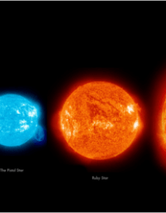 Size chart showing our sun far left compared to larger stars credit also what are the different types of universe today rh universetoday