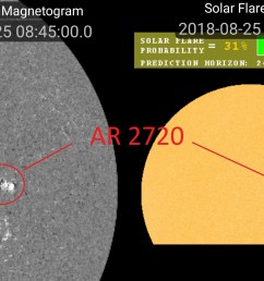 the strange case of sunspot ar2720 credit nasa space weather app [ 2028 x 1130 Pixel ]