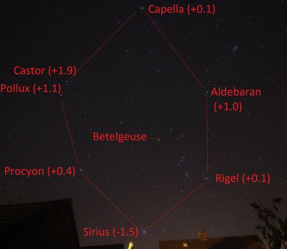 Betelgeuse, contra as estrelas do hexágono de inverno com magnitudes anotadas