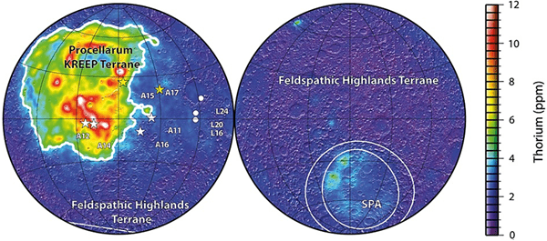 Distribution of thorium on the lunar surface from the Lunar Prospector mission. Thorium is highly correlated with other radioactive elements (heat producing), with most of it being present on the Earth-facing side (near side). The relationship between this region and many observed features of lunar history is a key question in lunar sciences. Credits: Laneuville, M. et al (2013) Journal of Geophysical Research: Planets.