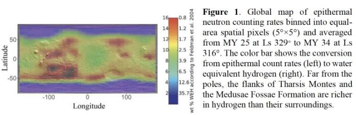 Figure from the research paper showing the distribution of hydrogen.