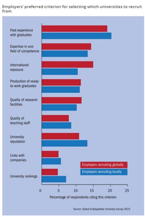 gráfico_empleo_nov2015
