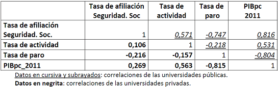 tabla 1_def