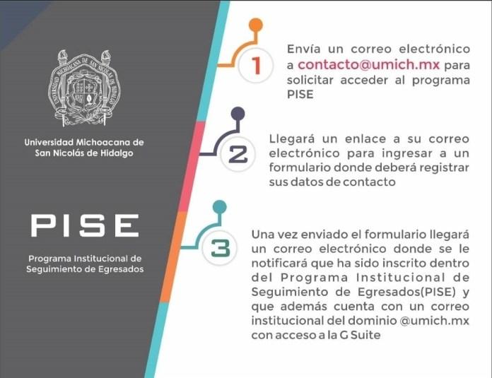 ¿Cuáles son los pasos para integrarse al Plan Institucional de Seguimiento de Egresados de la UMSNH?