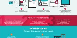 Procedimiento de la aplicación del examen EGEL CENEVAL en línea