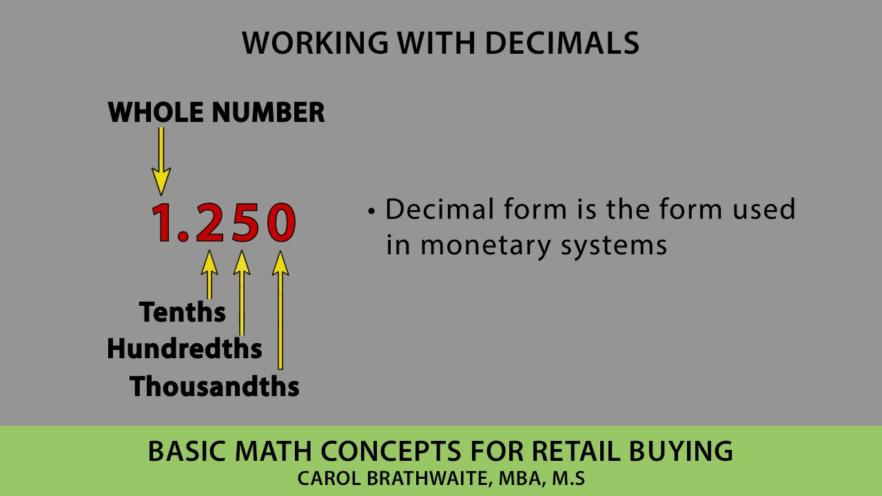 Basic Math Concepts for Retail Buying