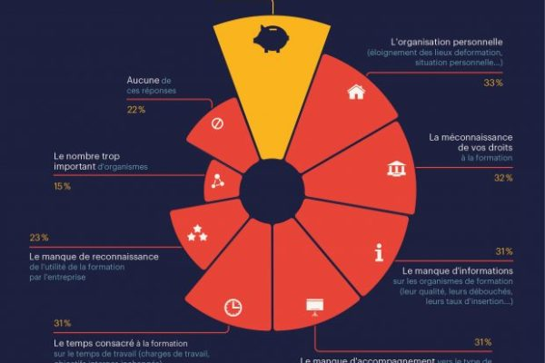 randstad-recours-formation-professionnelle