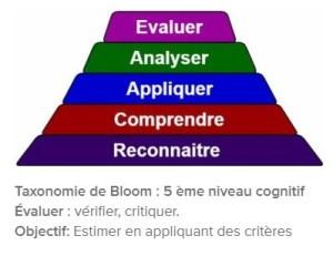 taxonomie-bloom-cinquieme-niveau