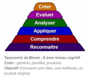 taxonomie-bloom-sixieme-niveau