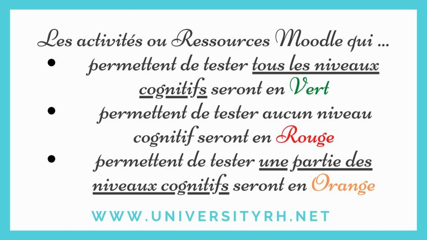 Les activités ou Ressources Moodle - niveaux cognitifs Bloom