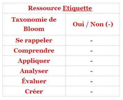 Moodle - ressource etiquette et taxonomie de Bloom