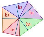 Pentágono irregular dividida em cinco triângulos e a altura dos mesmos.