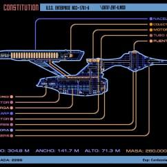 Uss Enterprise Diagram 2002 F150 Xlt Radio Wiring Of Star Trek Ship Great Installation Lcars Schematics Blueprints