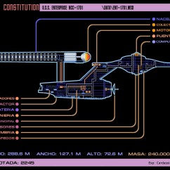 Uss Enterprise Diagram 2002 Ford F350 Stereo Wiring Star Trek Lcars Schematics Blueprints