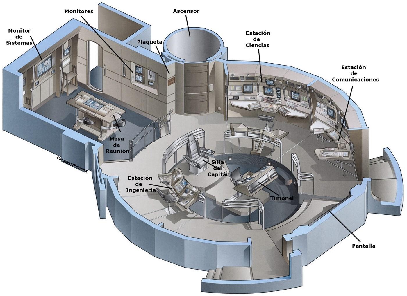 uss enterprise diagram glow plug relay wiring star trek starships bridges interiors schematics blueprints