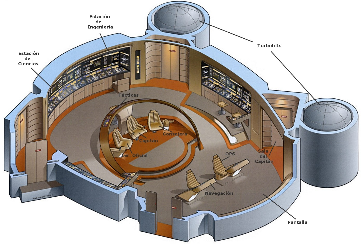 uss enterprise diagram audi a4 1 8 t engine star trek starships bridges interiors schematics blueprints