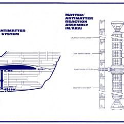 Uss Enterprise Diagram Venn Formula For 2 Sets Star Trek Ncc 1701 D Blueprints Schematics Warp Core