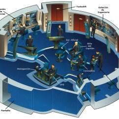 Uss Enterprise Diagram 2016 F250 Radio Wiring Star Trek Starships Bridges Interiors Schematics Blueprints