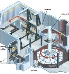 star trek starships interiors schematics blueprints star trek engineering schematics [ 1400 x 1149 Pixel ]