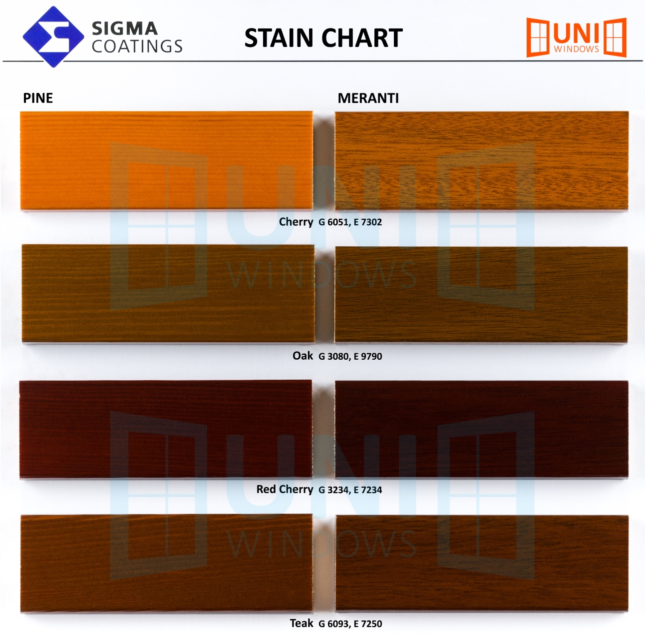 Wooden Stain Chart
