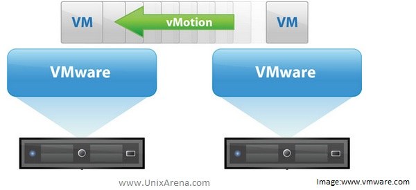 VMware VSphere Interview Questions Part 1 Page 2 Of 2