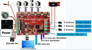 HICTOP Prusa I3 3D Printer wiring