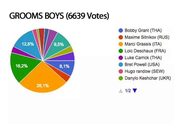 grooms boys MMXVI 2016