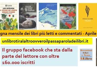 Rassegna dei libri più letti aprile 2020