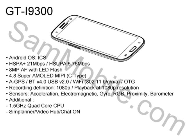 الكشف عن مواصفات وشكل الهاتف Samsung Galaxy S3 قبل الموعد