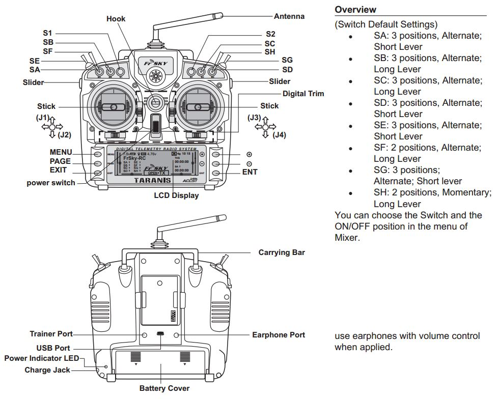 Syma Transmitter Barometer Circuit Board For Syma X5hw