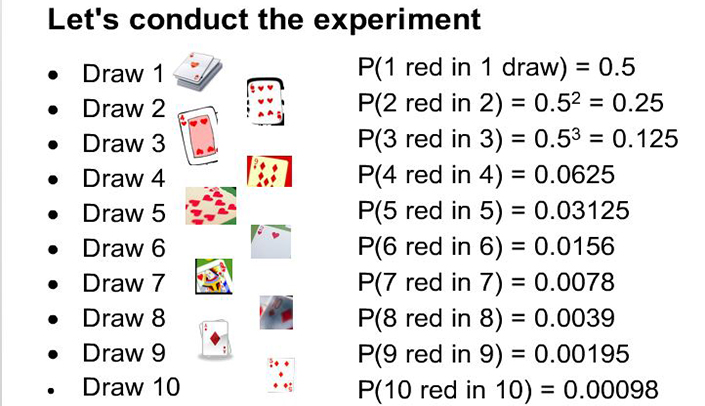 Biostatistics Primer – Study Design