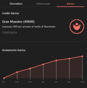 gamification anche per Todoist