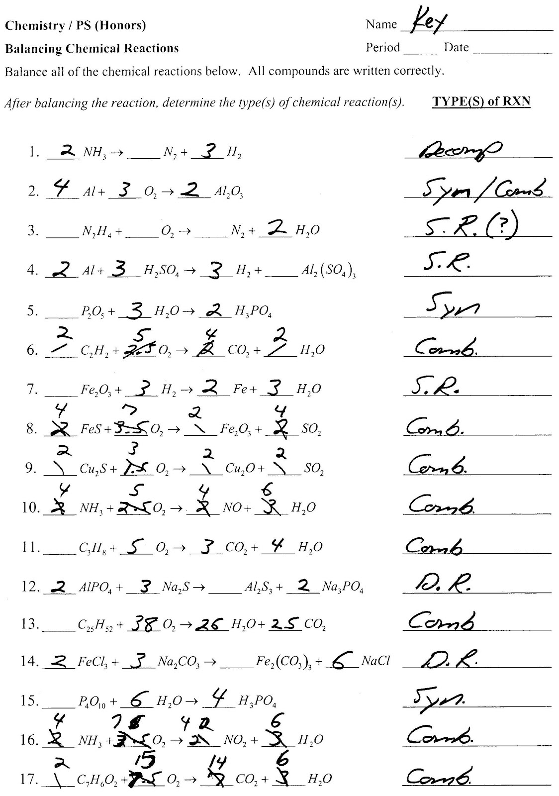 Chemical Reactions Balancing Equations Worksheets