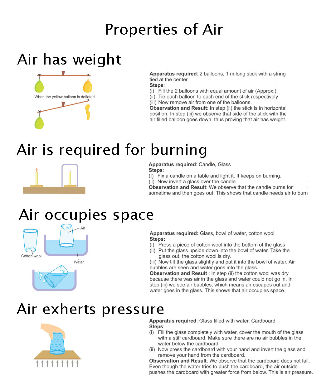 Air And Water Properties Worksheets Samples