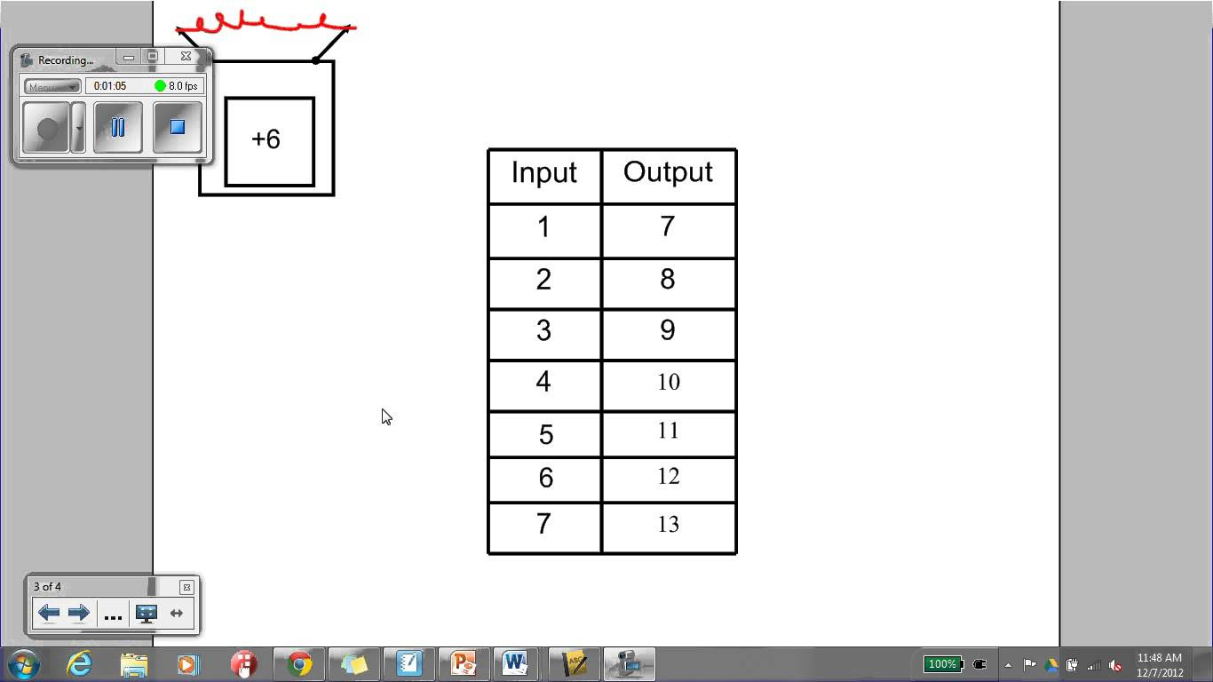 Input Output Table Worksheet