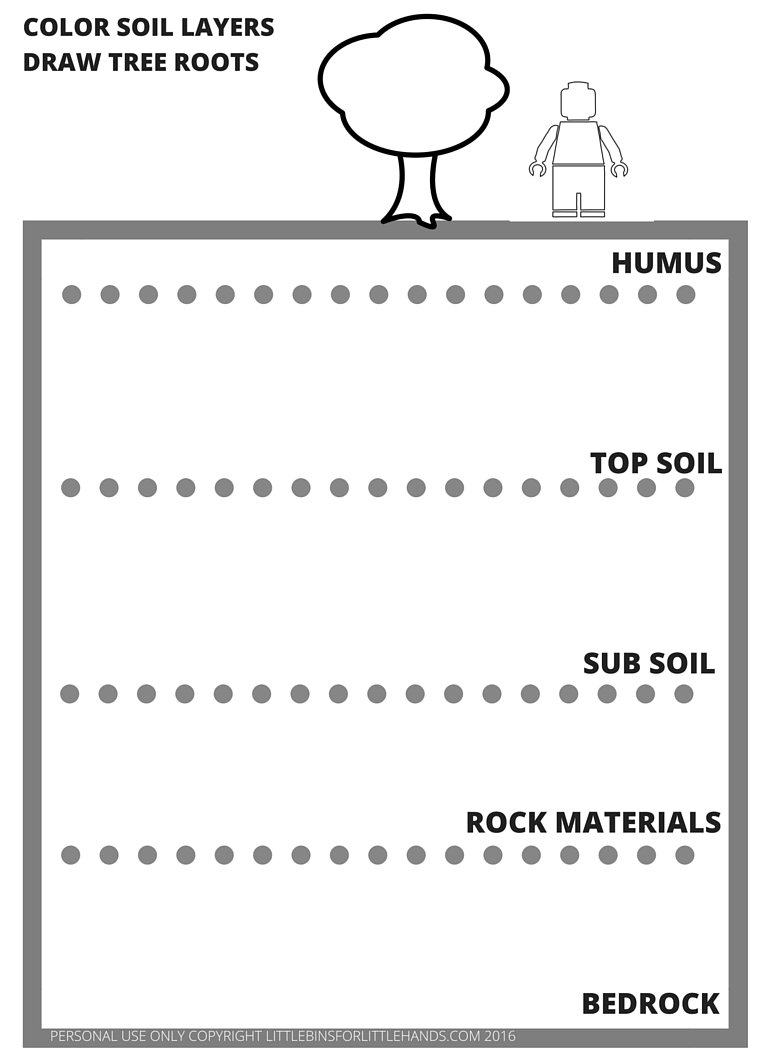 Soil Worksheets For Kindergarten