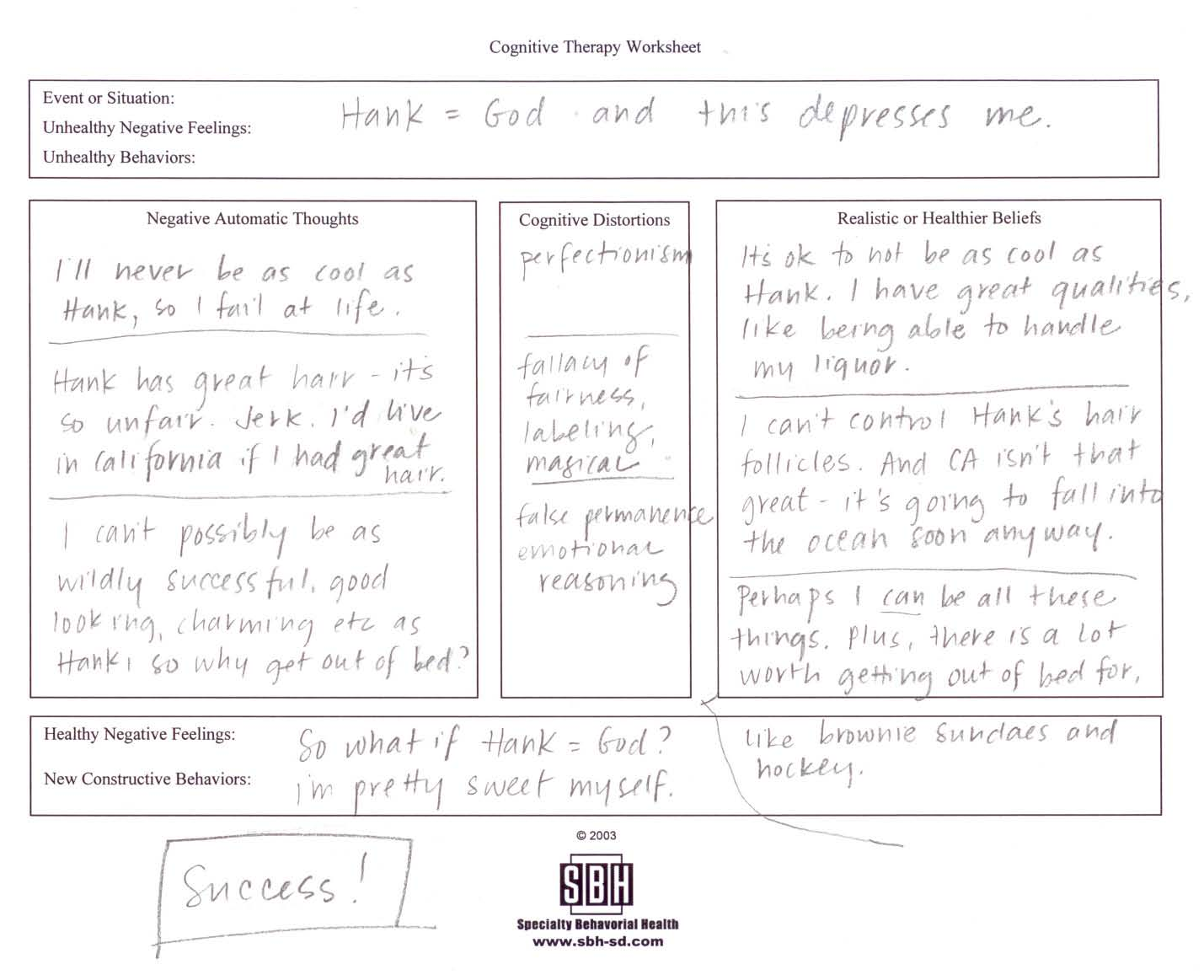 Automatic Thoughts Worksheet Template