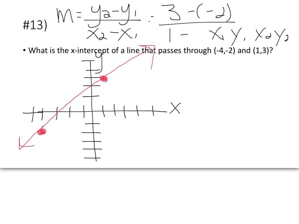 Identifying Slope And Y Intercept Worksheet Worksheets For