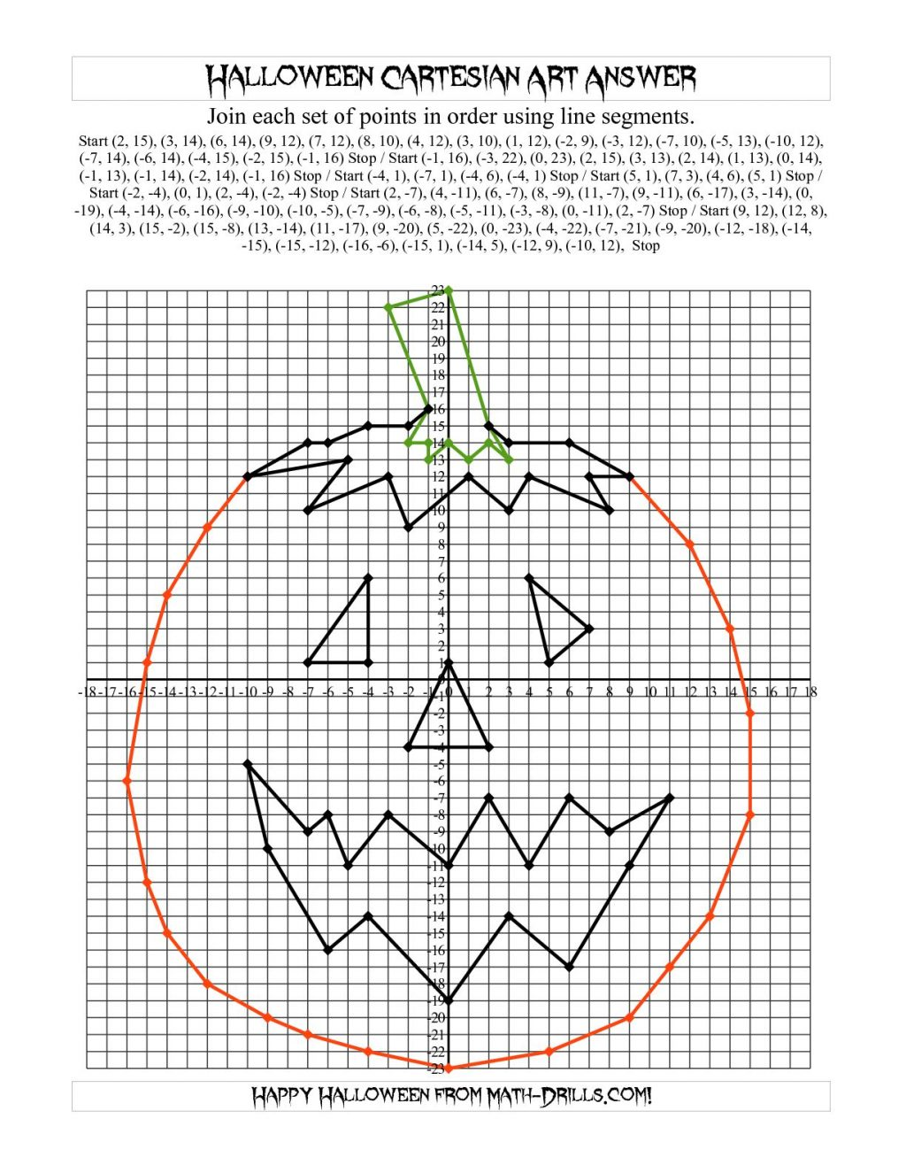 Halloween Coordinate Plane Worksheets