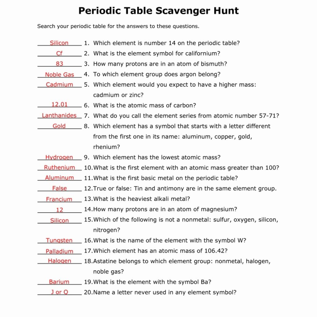 Periodic Table Scavenger Hunt Worksheets Answers