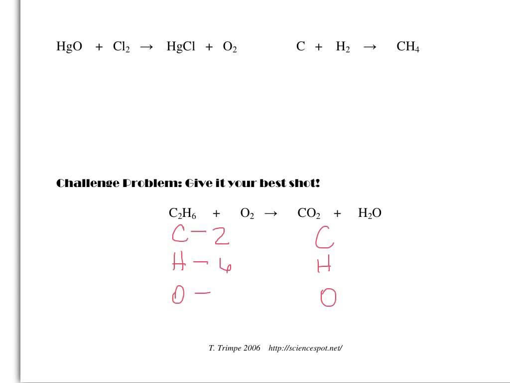 Simple Balancing Equations Worksheets