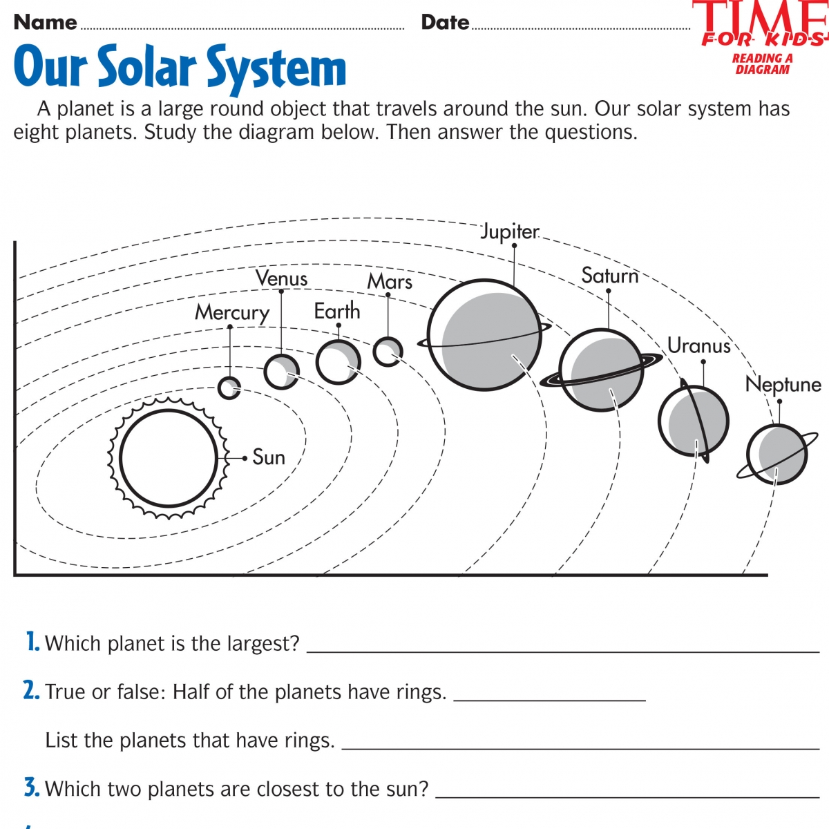 Solar System Worksheets 4th Grade
