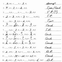 Types Of Reactions Worksheet Everett Community College ...