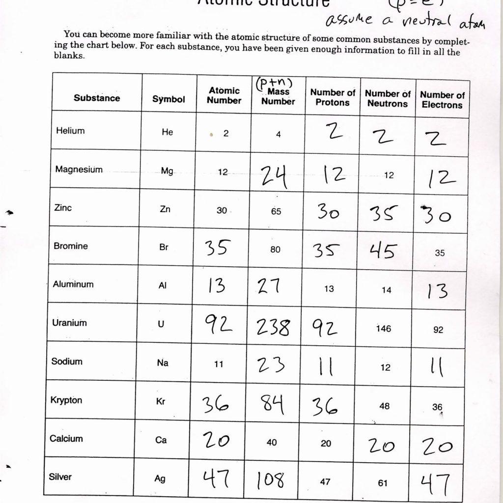 Cuisenaire Rods Worksheets For Kindergarten Cuisenaire Best Free Printable Worksheets