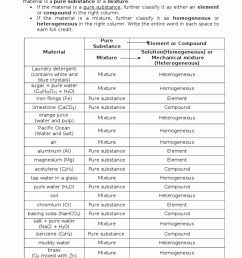 Classification Of Matter Worksheet Answer Key - Promotiontablecovers [ 1024 x 768 Pixel ]