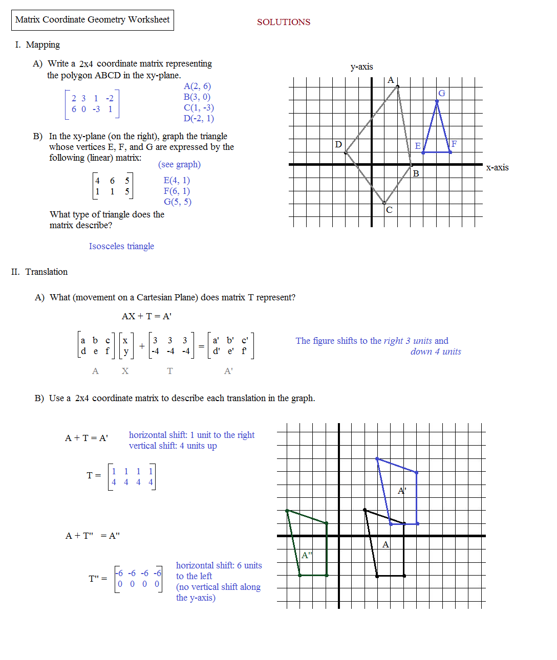 Dilations Practice Worksheet Answers Worksheets For All