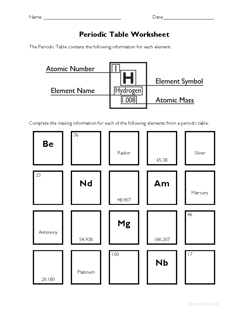 Periodic Trends Worksheets Pdf